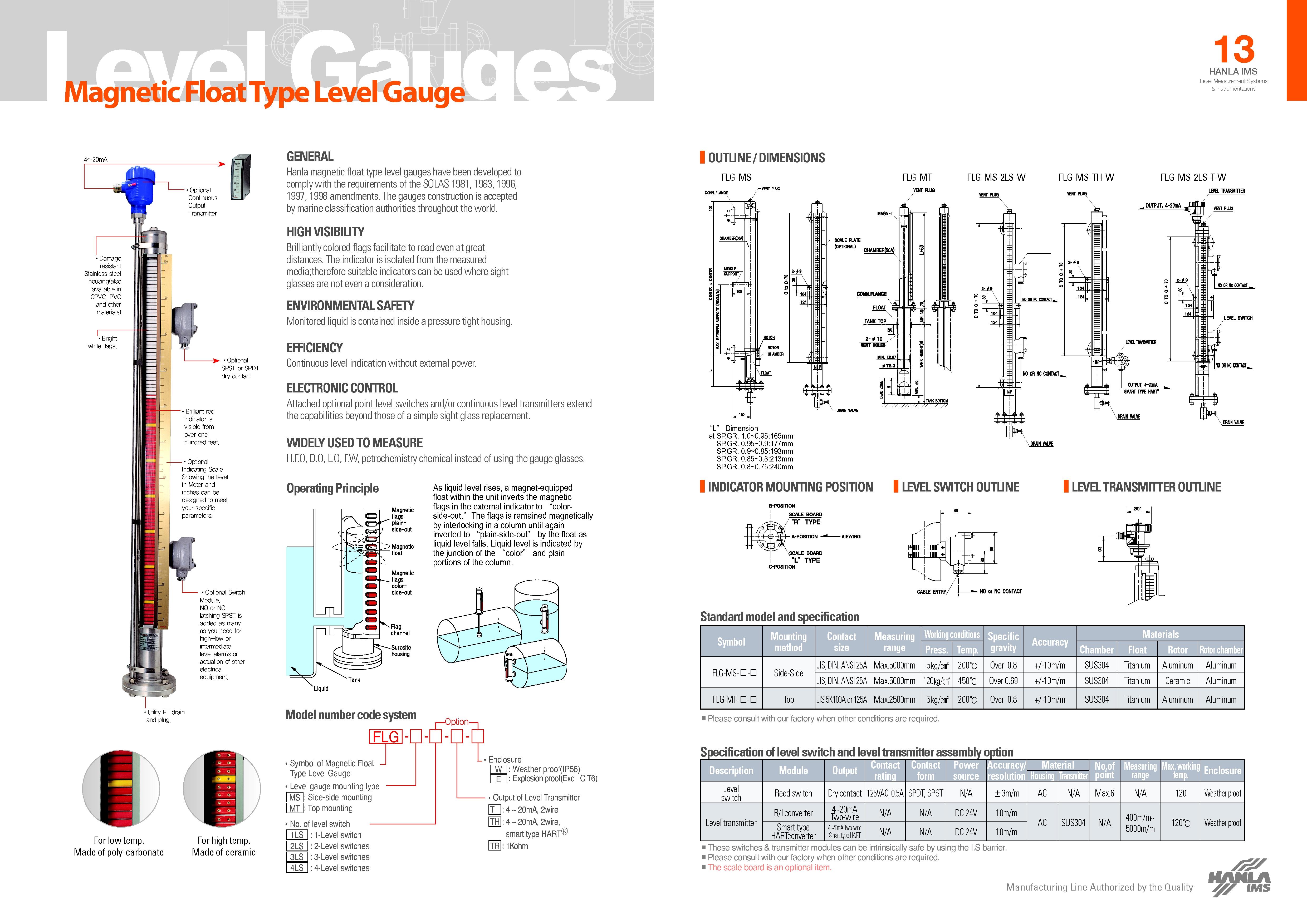 Hanla IMS   Industrial & Marine Level Gauges   Aqua Logistics