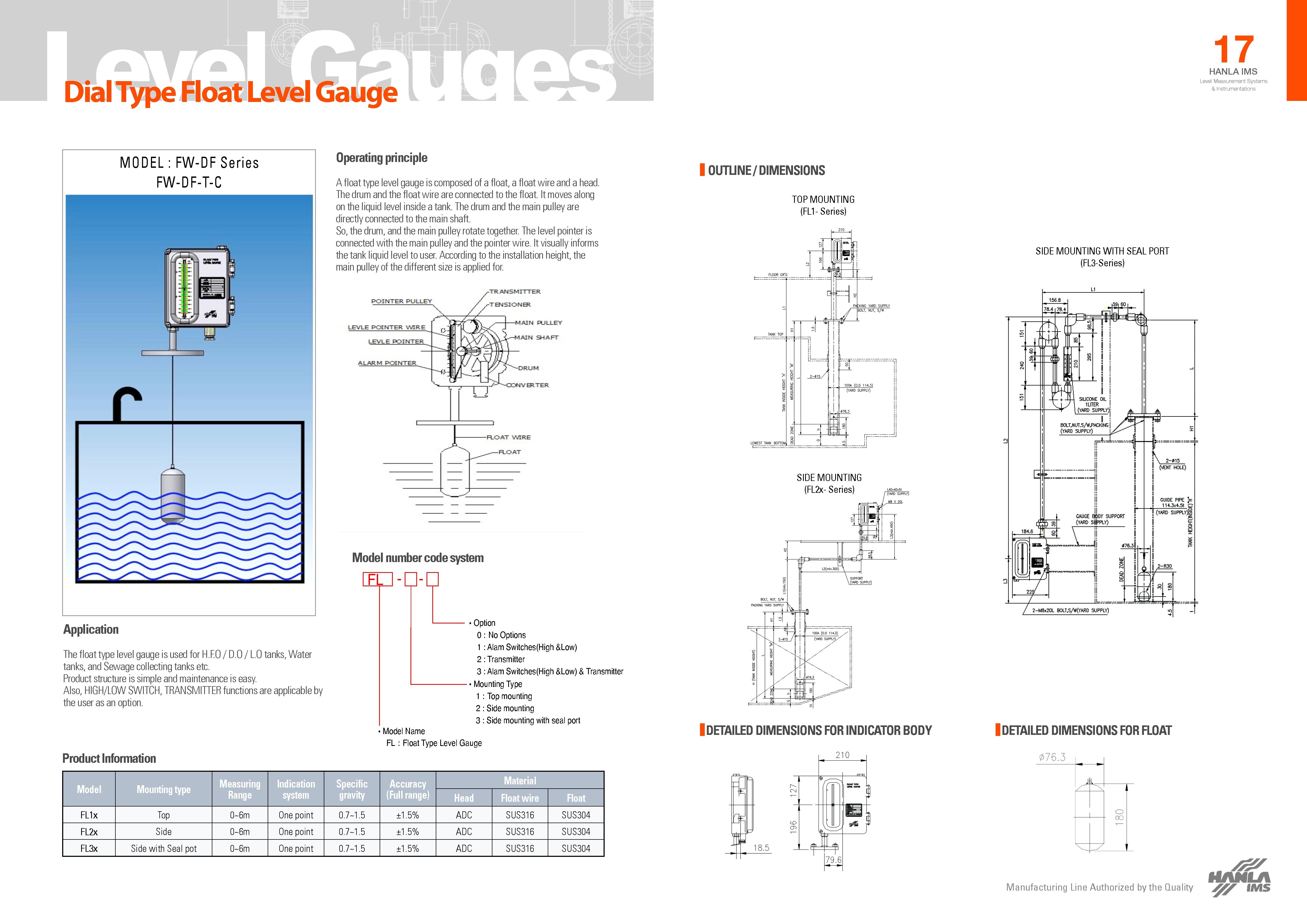 Hanla Ims Industrial Marine Level Gauges Aqua Logistics Liquid Switch Wiring Diagram Fw Df Series Gauge