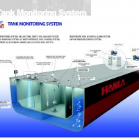Hanla IMS - Tank Monitoring System Cover