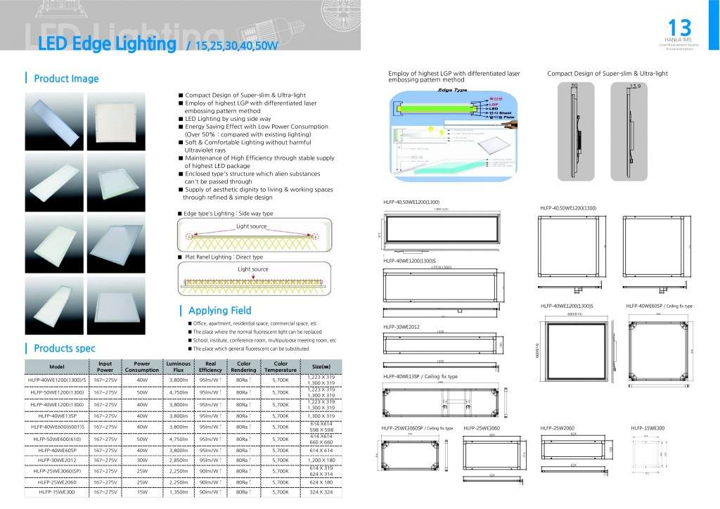 LED Edge Lighting