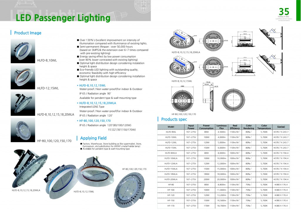 LED Passenger Lighting 2