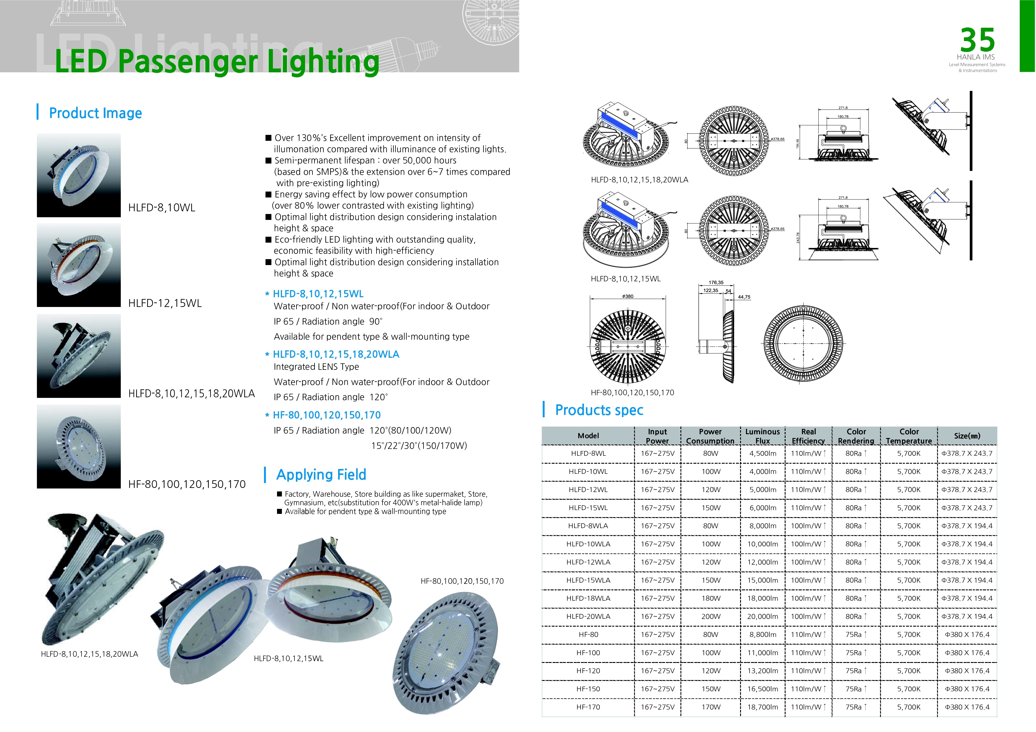 Hanla Ims Led Archives Aqua Logistics Pte Ltd