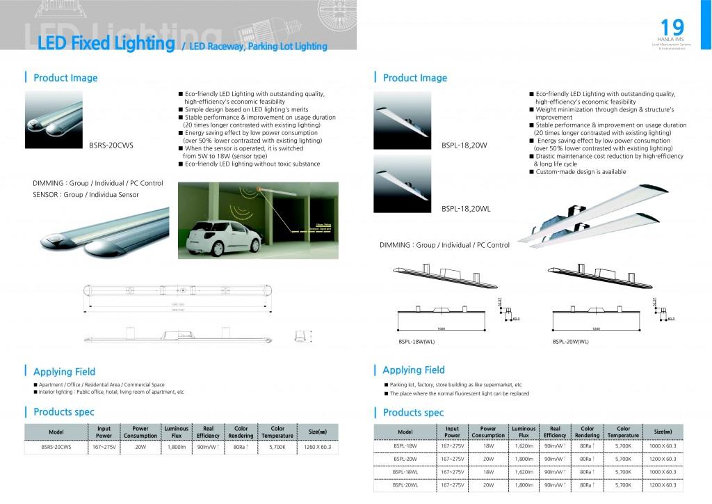 LED Raceway - Parking Lot Lighting